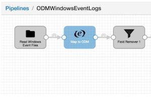 ODM Windows Pipeline