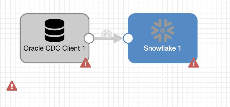 Snowflake CDC Pipeline