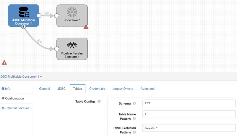 Snowflake Tables Config