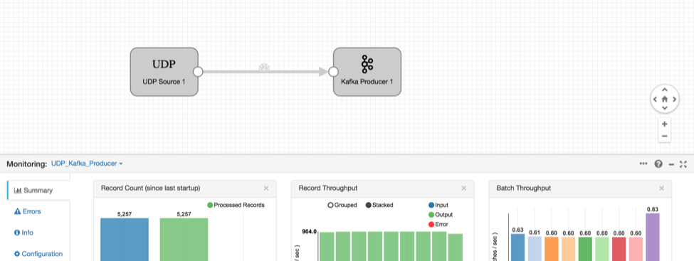 visualizing-netflow-data-with-apache-kudu-apache-impala-incubating-streamsets-data-collector-and-d3-js-03