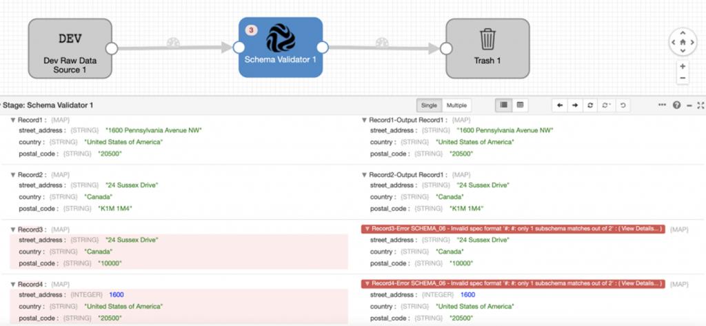 JSON schema validator pipeline