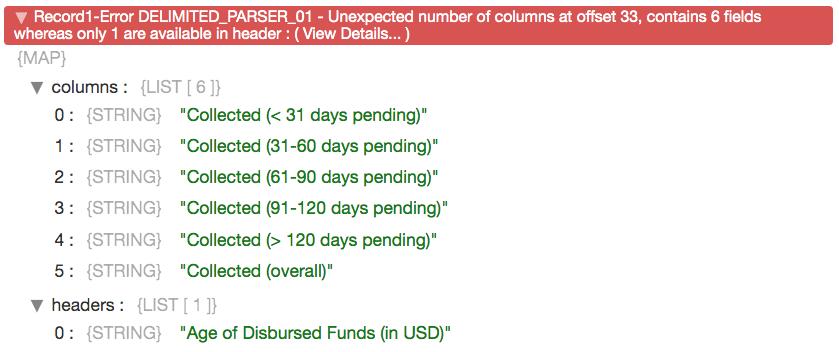 Error parsing CSV