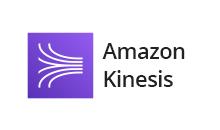 Cloud Native Integration For Amazon Kinesis