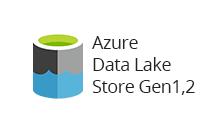 DataOps Agility For Azure Data Lake Store