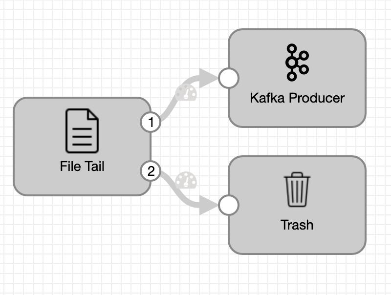 StreamSets Data Collector Edge pipeline