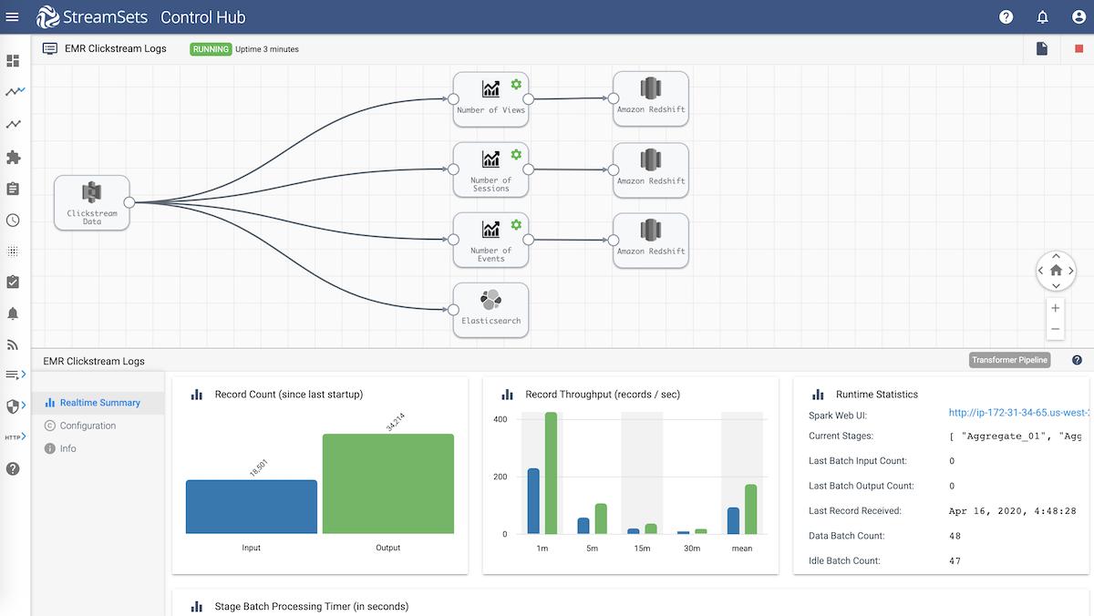 Clickstream Analysis on Amazon EMR, Amazon Redshift and Elasticsearch