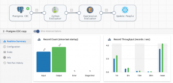 Ingest Continuous Data Into Your Snowflake Data Cloud