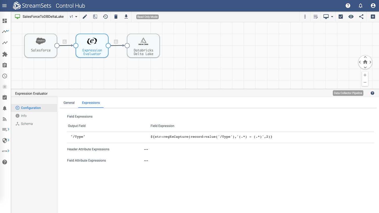 Ingesting Salesforce Data into Databricks