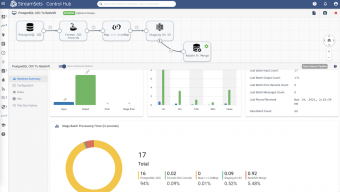 Load Change Data Capture Data From PostgreSQL To Redshift Using StreamSets