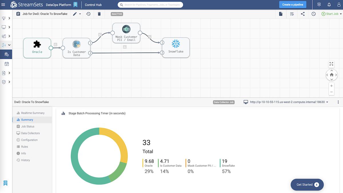 Monitor A Data Integration Job On StreamSets DataOps Platform